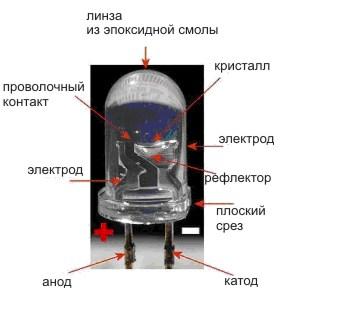 led-diagram