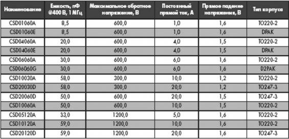 1368602098_diod-shottki-2